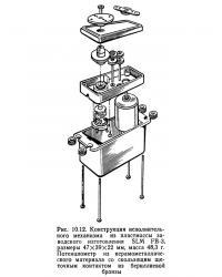 Рис. 10.12. Конструкция исполнительного механизма из пластмассы изготовления SLM FB-3
