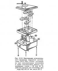 Рис. 10.13. Конструкция исполнительного механизма изготовления SLM FB-4 «Twin»
