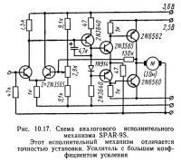 Рис. 10.17. Схема аналогового исполнительного механизма SPAR-9S