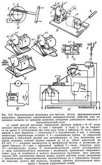 Рис. 10.2. Исполнительные механизмы для простых систем пропорционального управления