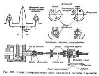 Рис. 102. Схема синхронизатора двух двигателей системы Заречного
