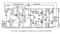 Рис. 10.20. Схема цифрового исполнительного механизма Orbit PS-2D