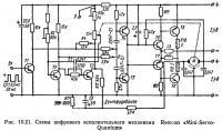 Рис. 10.21. Схема цифрового исполнительного механизма Remcon «Mini-Servo-Quantum»