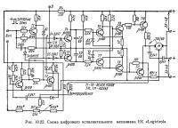 Рис. 10.22. Схема цифрового исполнительного механизма EK «Logictrol»