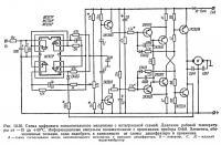 Рис. 10.26. Схема цифрового исполнительного механизма с интегральной схемой