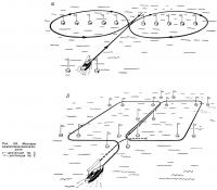 Рис. 104. Маневры радиоуправляемой модели