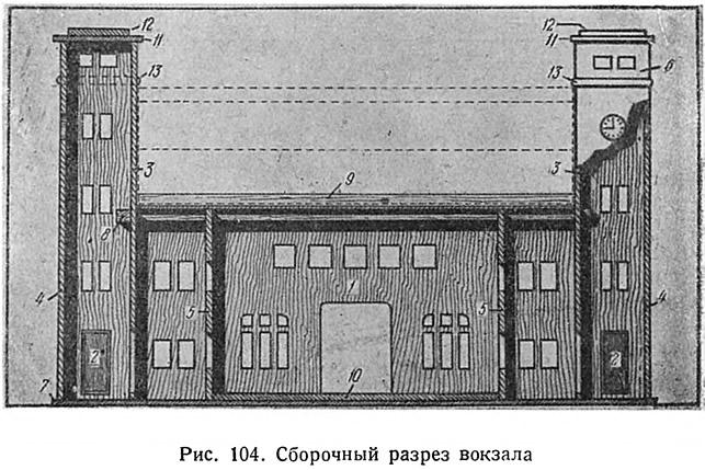 Рис. 104. Сборочный разрез вокзала