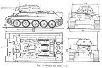 Рис. 11. Общий вид танка Т-34