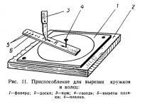 Рис. 11. Приспособление для вырезки кружков и колец