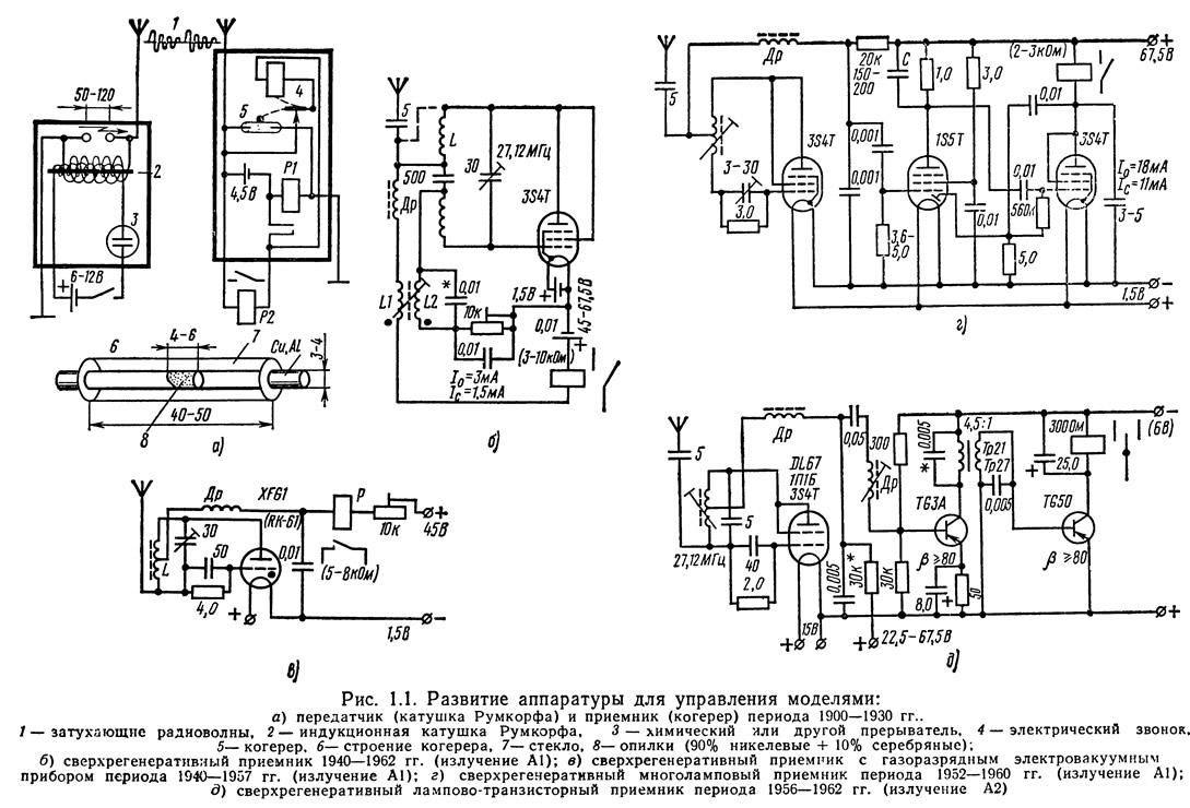 одноканальная схема дистанционного управления