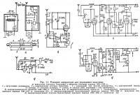 Рис. 1.1. Развитие аппаратуры для управления моделями