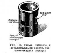 Рис. 111. Гильза цилиндра с дополнительными окнами, обеспечивающими перепуск