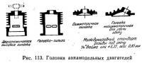 Рис. 113. Головки авиамодельных двигателей