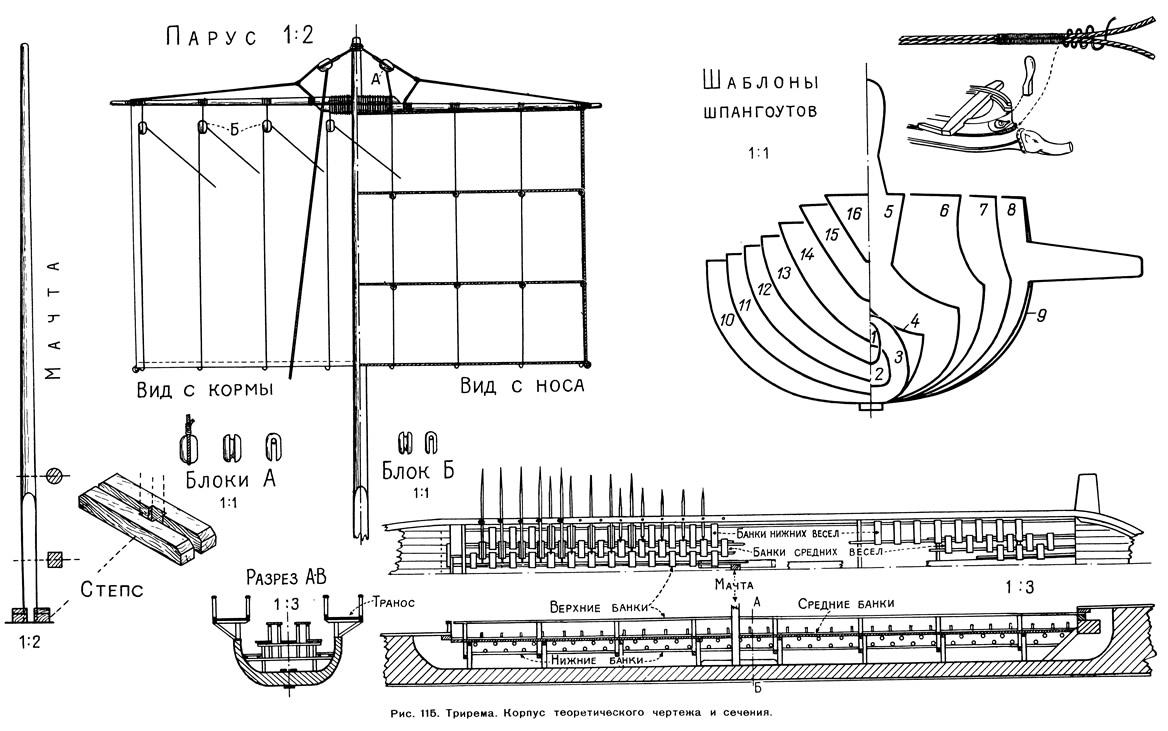 Рис. 116. Трирема. Корпус теоретического чертежа и сечения