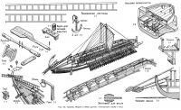 Рис. 116. Трирема. Модель в сборе, детали, конструкция кормы и носа