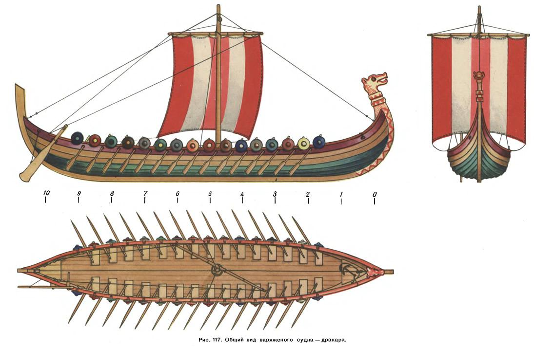 Рис. 117. Общий вид варяжского судна — дракара