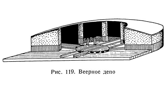 Рис. 119. Веерное депо
