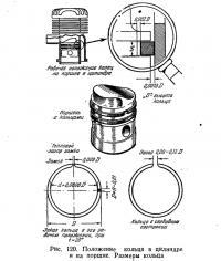 Рис. 120. Положение кольца в цилиндре и на поршне