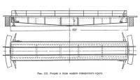 Рис. 121. Разрез и план модели поворотного круга