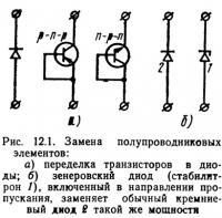 Рис. 12.1. Замена полупроводниковых элементов