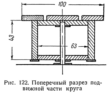Рис. 122. Поперечный разрез подвижной части круга