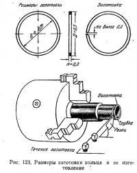 Рис. 123. Размеры заготовки кольца и ее изготовление