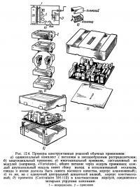 Рис. 12.4. Примеры конструктивных решений обычных приемников