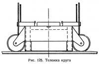 Рис. 125. Тележка круга