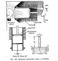 Рис. 126. Проверка прилегания колец к цилиндру
