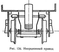 Рис. 134. Инерционный привод