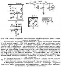 Рис. 13.4. Схемы измерителей напряженности электромагнитного поля и индикаторов излучения ВЧ