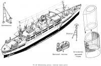 Рис. 135. Турбоэлектроход «Балтика». Сборочный чертеж и детали