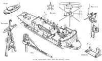 Рис. 138. Атомный ледокол «Ленин». Общий вид надстройки и детали
