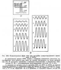 Рис. 13.8. Осциллограммы форм тока при настройке супергетеродинного приемника (с УНЧ)