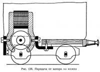 Рис. 138. Передача от мотора на колеса