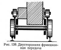 Рис. 139. Двусторонняя фрикционная передача