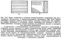 Рис. 13.9. Экран телевизора в качестве вспомогательного индикатора