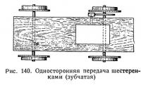 Рис. 140. Односторонняя передача шестеренками (зубчатая)