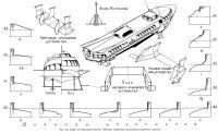 Рис. 140. Судно на подводных крыльях «Метеор». Шаблоны, крыльевое устройство и детали