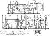 Рис. 14.10. Двухканальная управляющая аппаратура Metz «Mecatron-2»