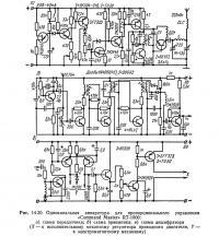 Рис. 14.20. Одноканальная аппаратура для пропорционального управления «Command Master» RT-1000