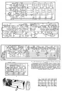 Рис. 14.25б. Принципиальная схема и внешний вид приемника Grundig «Digital RX-14»