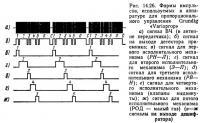 Рис, 14.26. Формы импульсов, используемых в аппаратуре управления Grundig «Varioprop»
