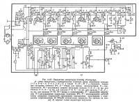 Рис. 14.27. Передатчик аппаратуры Grundig «Varioprop»