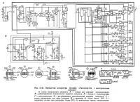 Рис. 14.31. Передатчик аппаратуры Grundig «Varioprop-12» с интегральными схемами