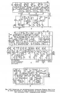Рис. 14.36. Аппаратура для пропорционального управления Simprop «Digi 2+1»
