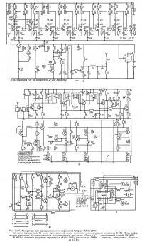 Рис. 14.37. Аппаратура для пропорционального управления Simprop «Alpha-2007»