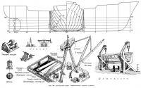 Рис. 144. Сухогрузное судно. Теоретический чертеж и детали