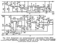 Рис. 14.43. Аппаратура для пропорционального управления Futaba DP-3