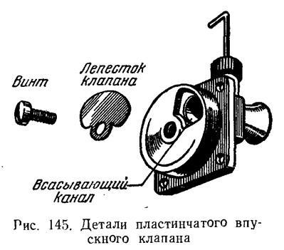 Рис. 145. Детали пластинчатого впускного клапана